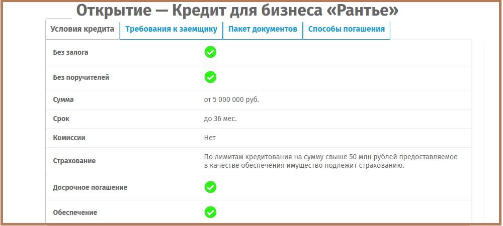 Кредит Рантье