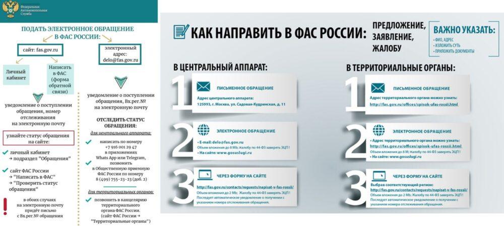 В ФАС России
