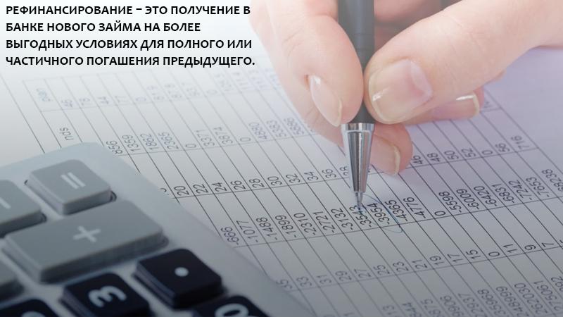 Определение рефинансирования